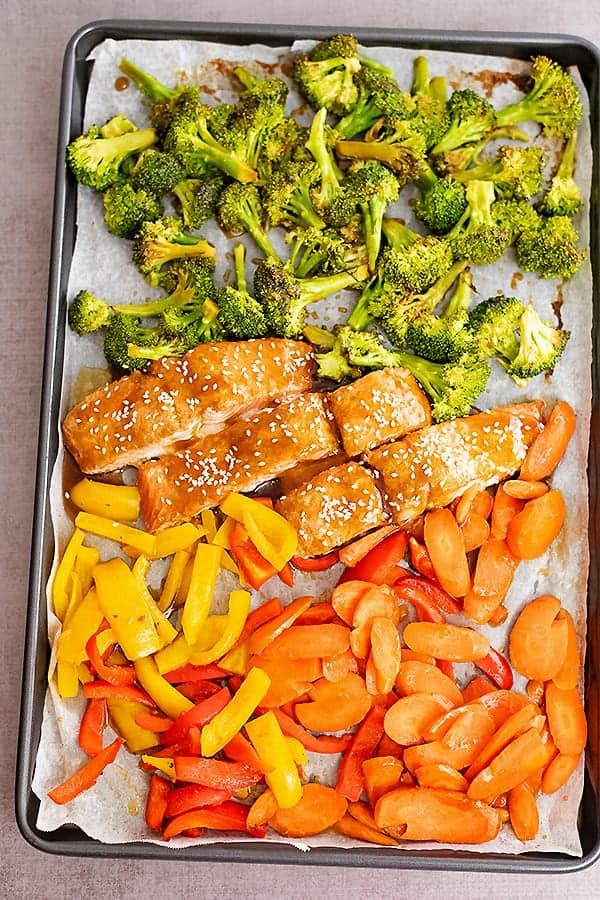 Overhead shot of teriyaki salmon and veggies on a sheet pan