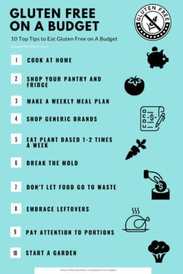 Graphic depicting 10 tips to eat gluten free on budget.
