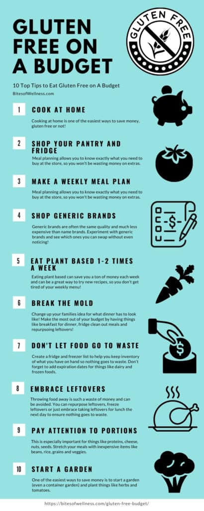 Infographic for the top 10 gluten free on a budget tips.