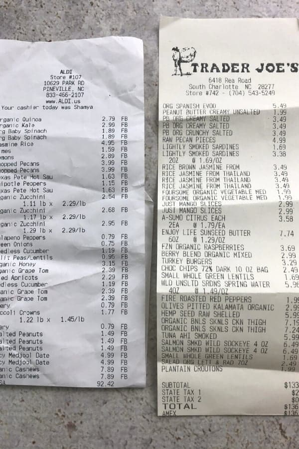 receipts for costs of recipe.