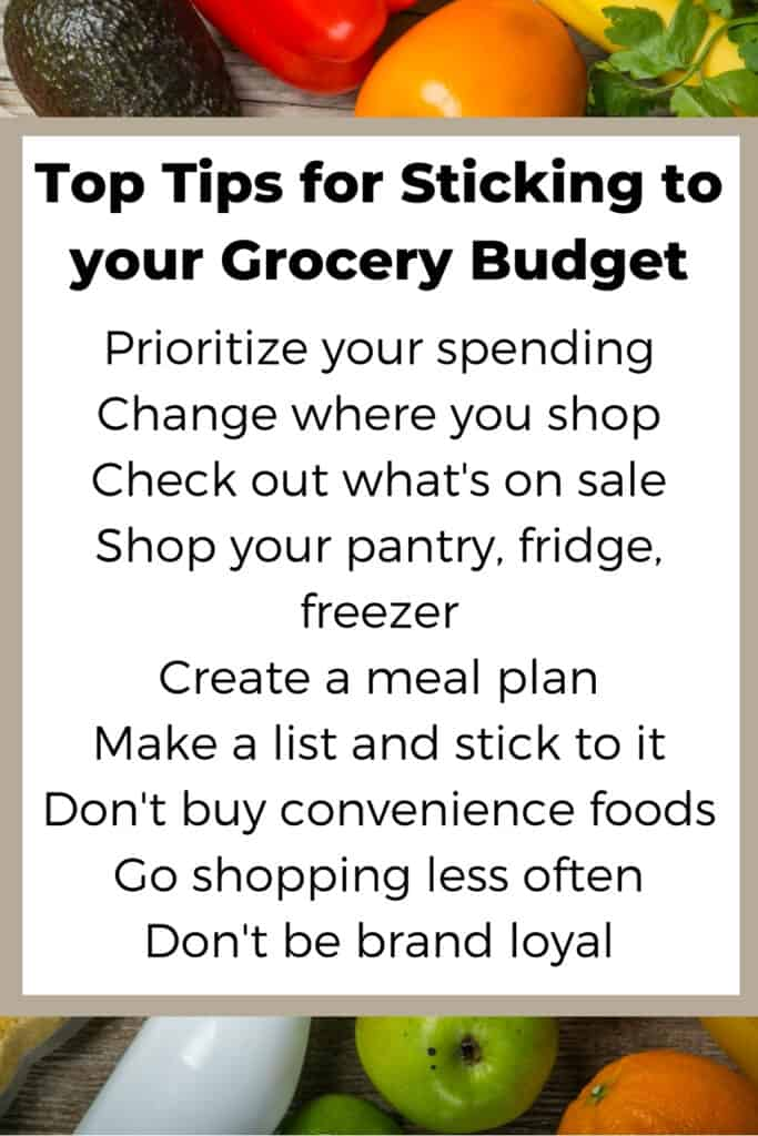 Top tips for sticking to a grocery budget